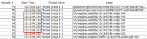 Mapbox samplers
